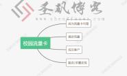 QQ群截流技术卖电话卡